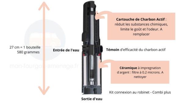 fonctionnement filtre à eau, filtre à eau katadyn